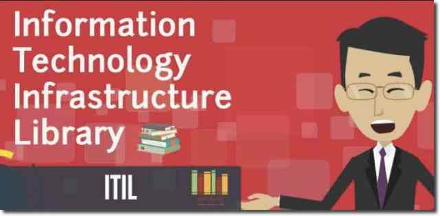 Pelatihan ITIL (Information Technology Infrastructure Library) V2 Fundamental