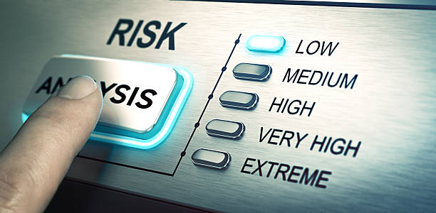 Achieving Outstanding Result with Risk Management