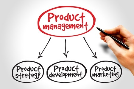 Effective Product Management