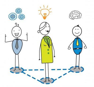 Training Interpersonal Skill