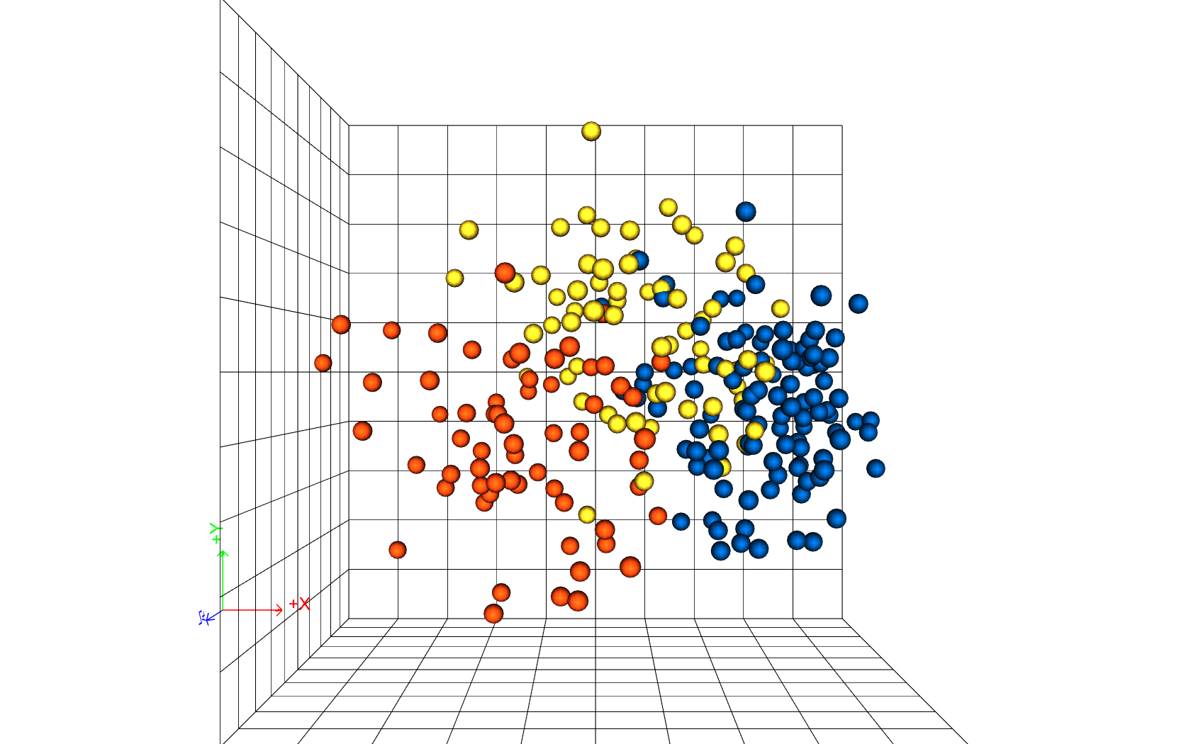 PELATIHAN Financial Modeling Fundamental with Sensitivity Analysis and Xcelcius (using Excel, VBA & Xcelcius)