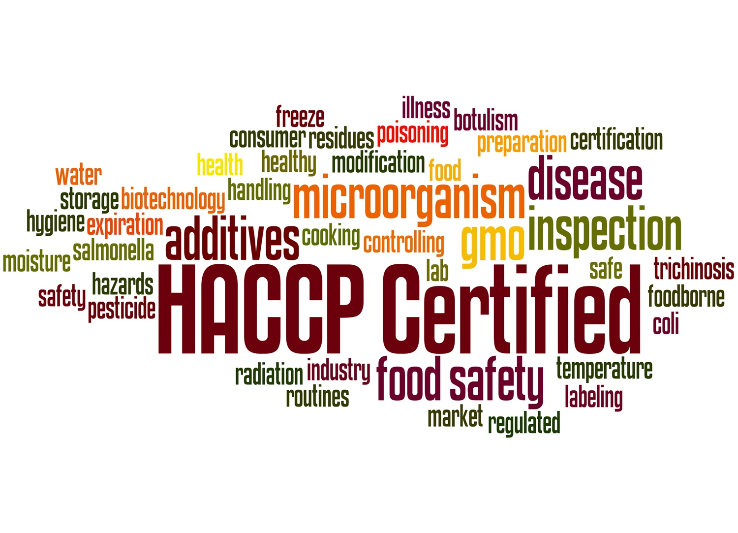 PELATIHAN HACCP (Hazard Analysis Critical Control Point)