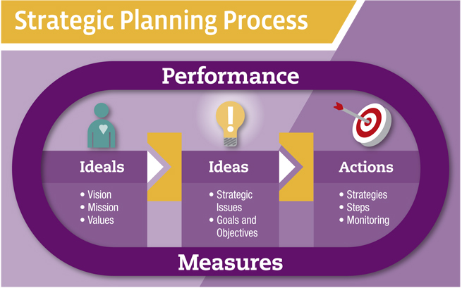 PELATIHAN PERFORMANCE APPRAISAL PLANNING