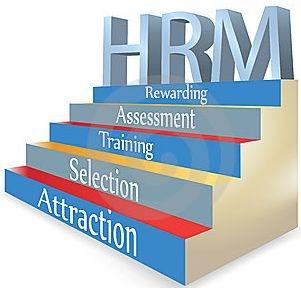 PELATIHAN Risks on Human Resources Management