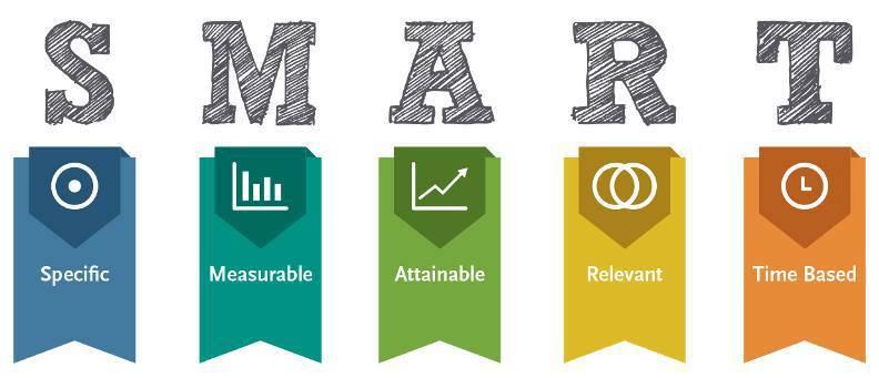 PELATIHAN SMART KPI (KEY PERFORMANCE INDICATORS) FOR MANAGING PERFORMANCE EXCELLENCE