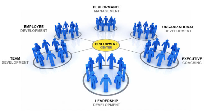 PELATIHAN STRATEGIC HUMAN RESOURCE MANAGEMENT AND ORGANIZATION DEVELOPMENT