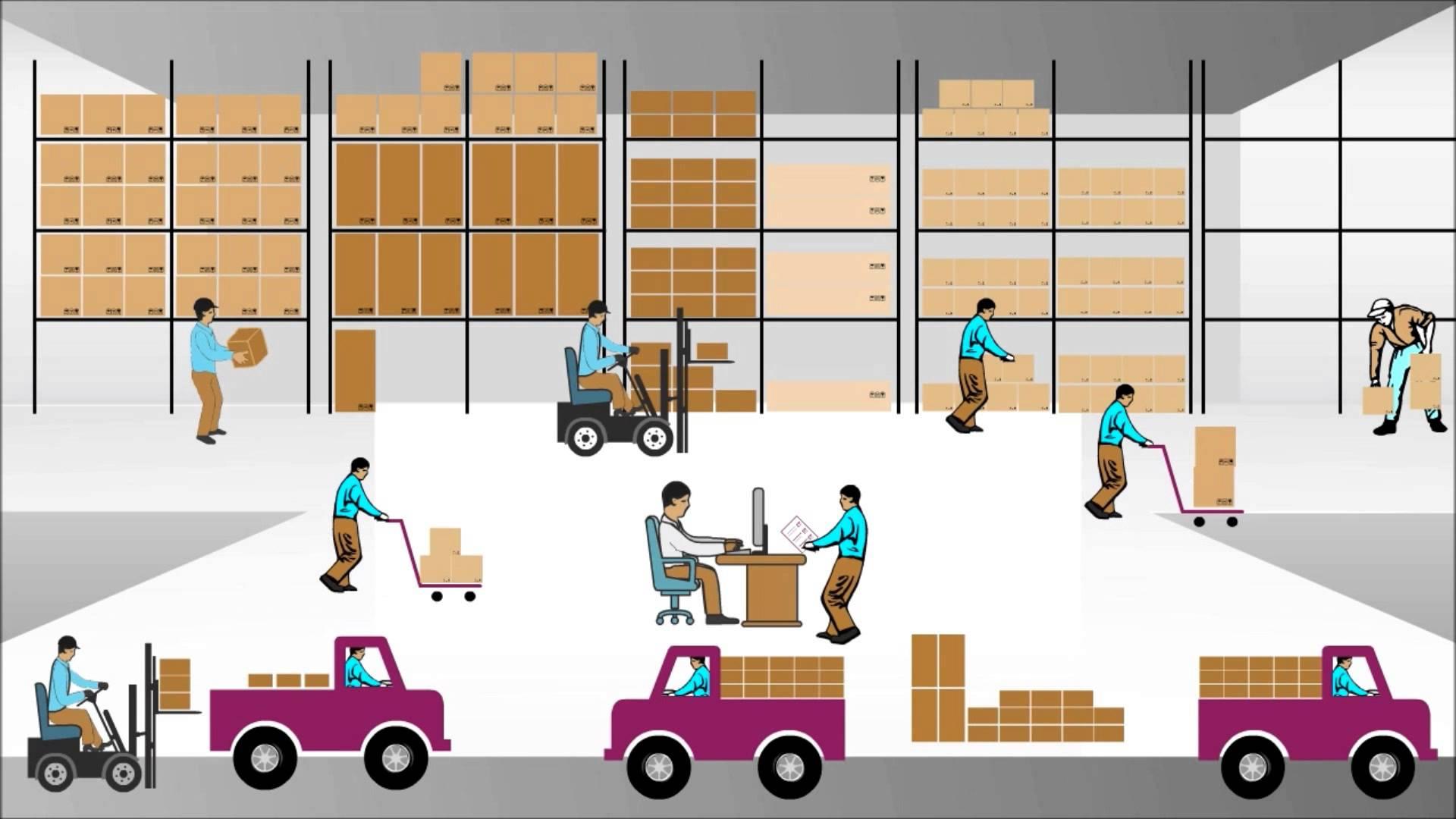 TRAINING TENTANG Advance Warehouse Management