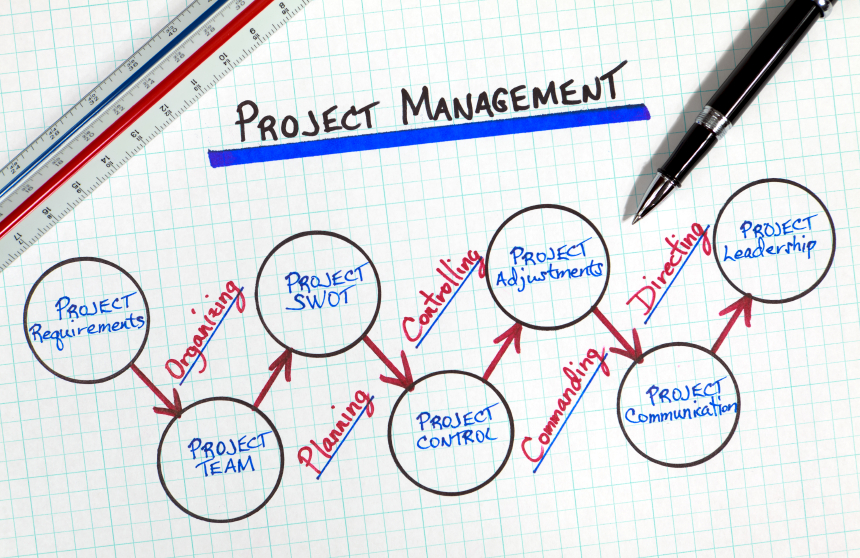 TRAINING TENTANG IT PROJECT MANAGEMENT (IT-PM)
