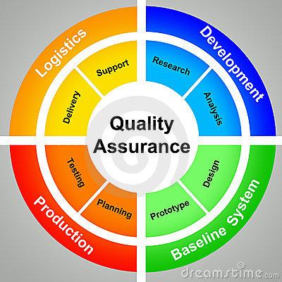 TRAINING TENTANG MANAGING QUALITY ASSURANCE