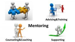 Training Tentang Practical Coaching, Counceling and Mentoring