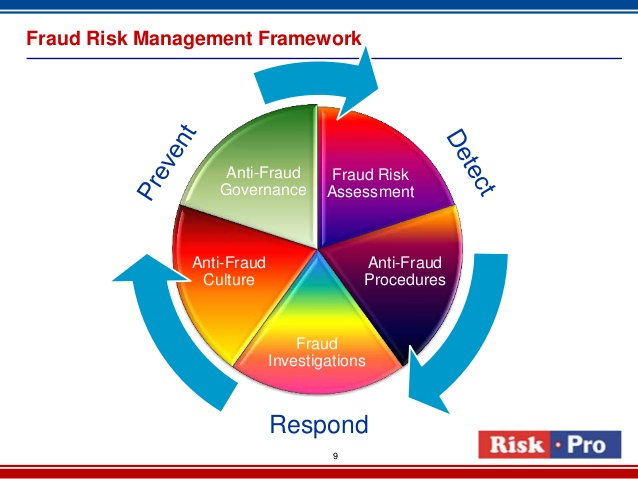 TRAINING TENTANG FRAUD RISK ASSESSMENT (FRA) FUNDAMENTAL & TECHNIQUES PROGRAM