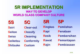 PELATIHAN 5R IMPLEMENTATION