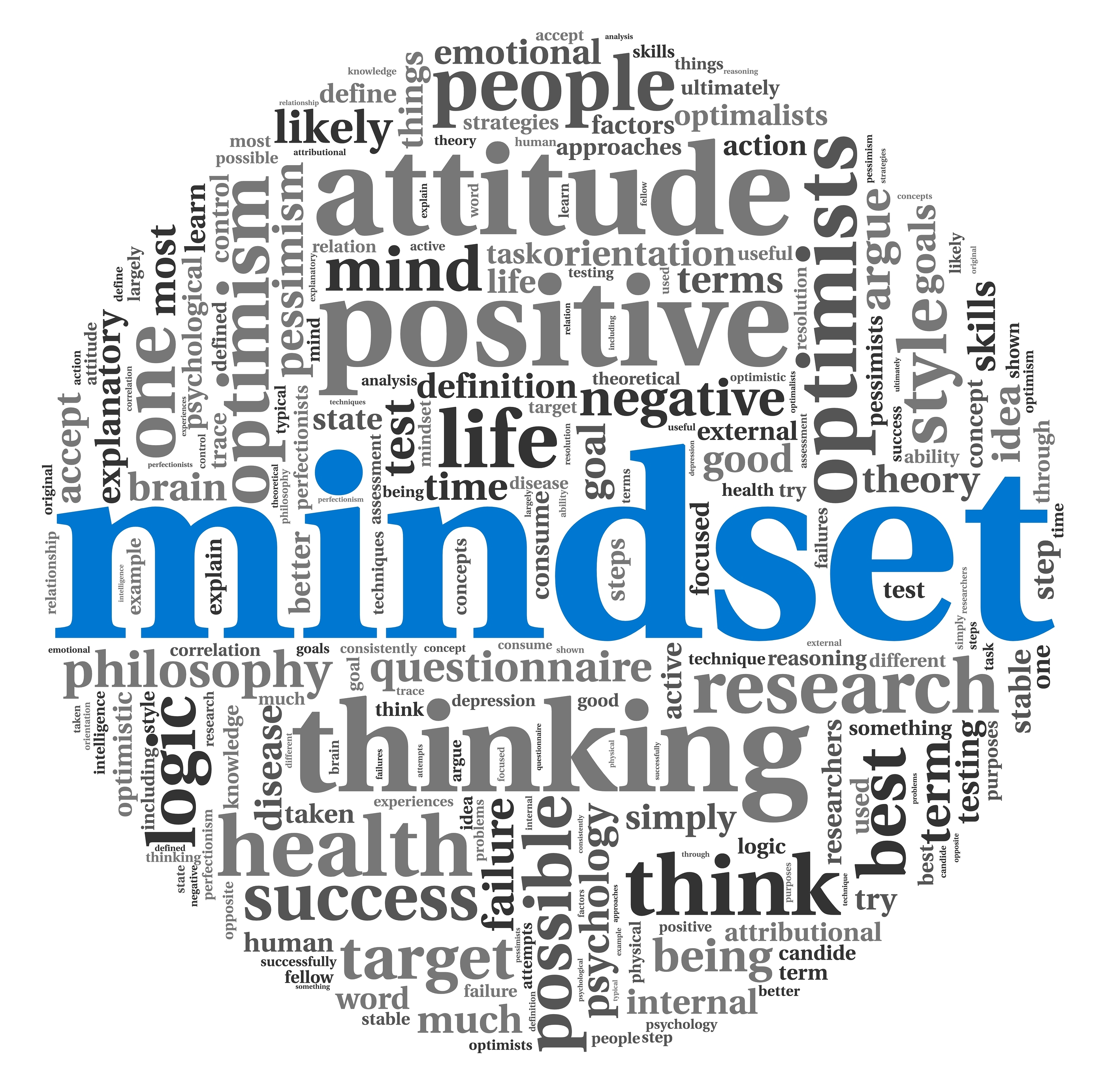 PELATIHAN Change Your Mindset Course