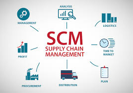 PELATIHAN Packaging in Supply Chain Management
