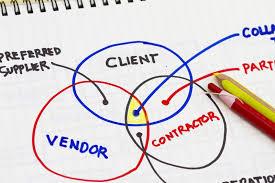 PELATIHAN SUPPLIER RELATIONSHIP MANAGEMENT (SRM) untuk Kolaborasi, Dampak dan Sukses Bisnis