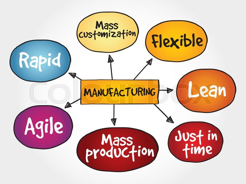 TRAINING TENTANG BEST PRACTICE MANUFACTURING MANAGEMENT