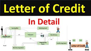 TRAINING TENTANG LETTER OF CREDIT, Incoterms 2010 dan PEMBIAYAAN EKSPOR IMPOR