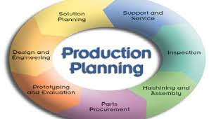 TRAINING TENTANG Production Planning and Control