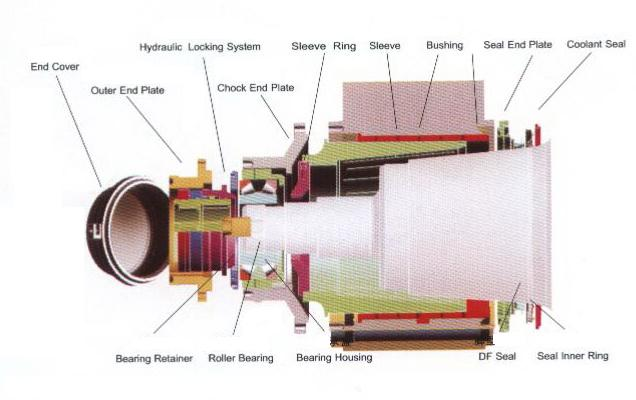 PELATIHAN OIL FILM BEARING